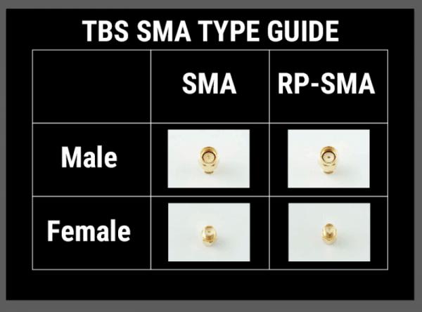 TBS SMA RPSMA adapter table