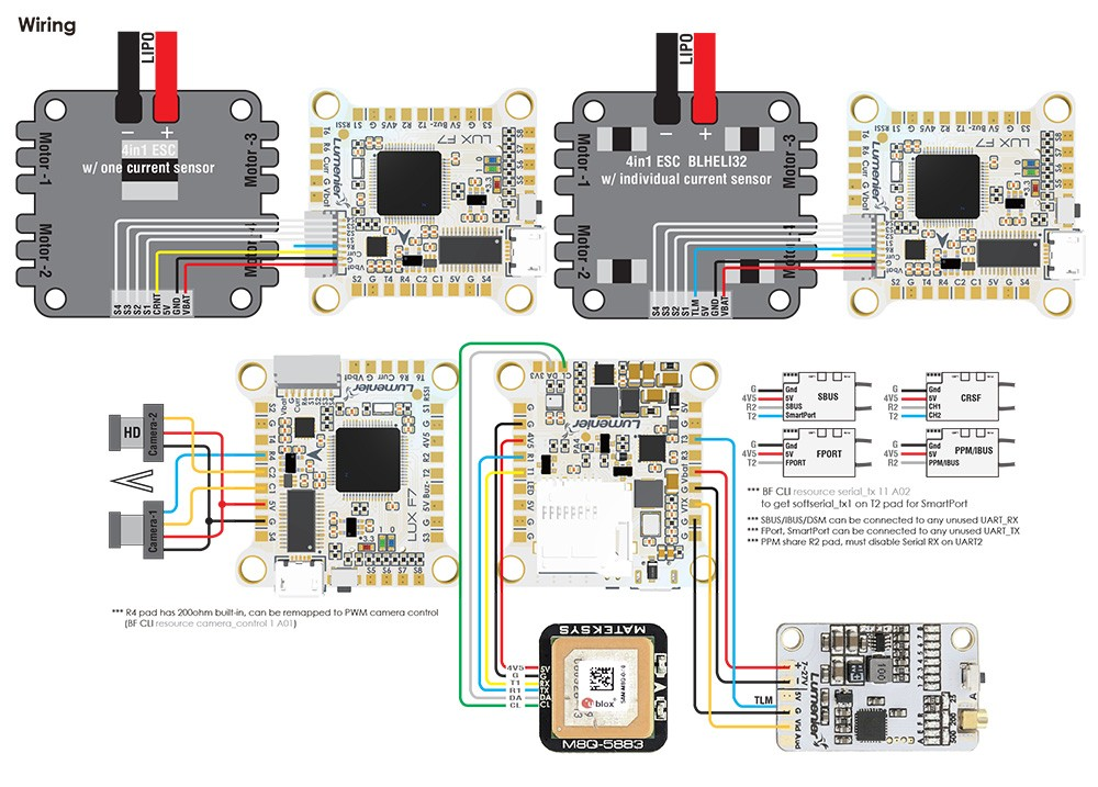 luxf7_manual-wiring Quad Wiring Diagram on