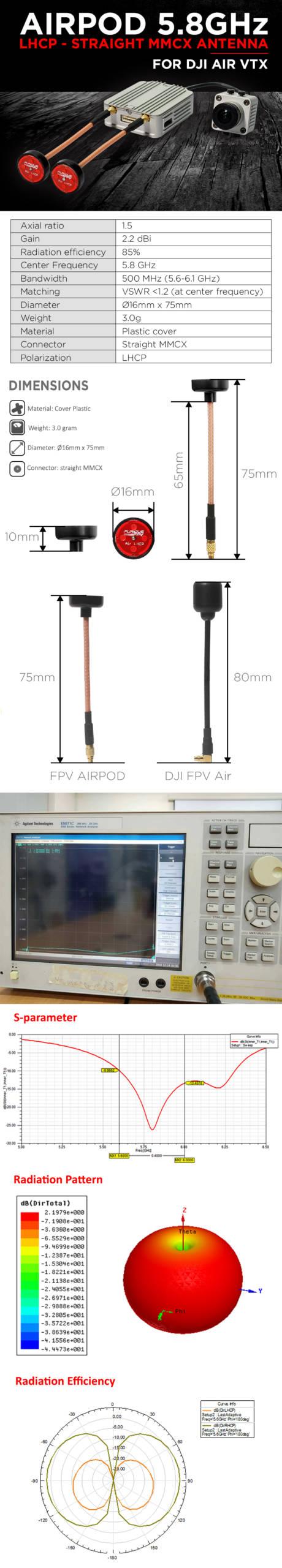 Furious FPV - Airpod 5.8GHz LHCP - Straight MMCX ANTENNA for DJI AIR VTx 2
